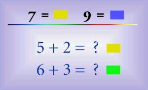 Найрозповсюдженішими індукторами, що відповідають за 80-90% всіх випадків, то цифри, літери і слова, які були почуті, прочитані або навіть уявлені. А відповідь найчастіше це колір.