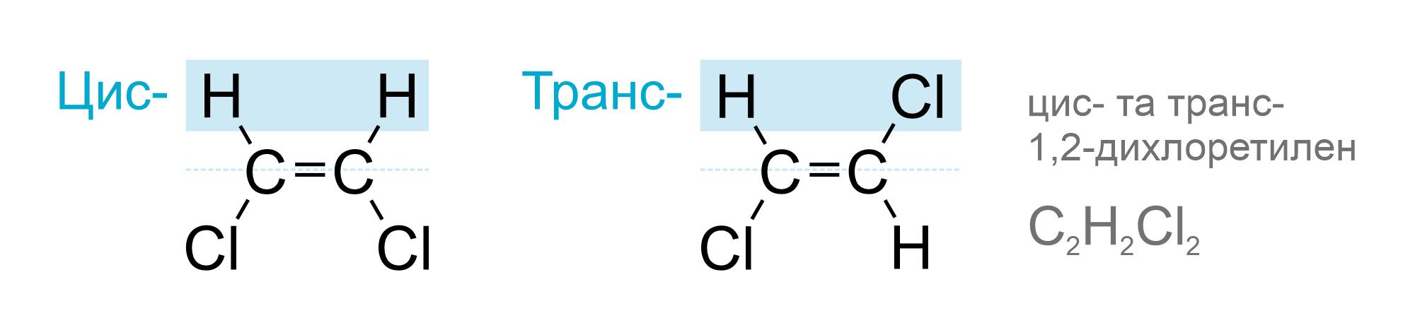 Транс- і цис-ізомери: 1,2-дихлоретилен C2H2Cl2